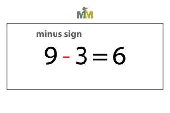 minus_sign