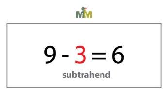 subtrahend